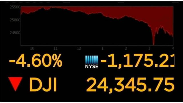 Dow Jones industrial average closes up more than 560 points